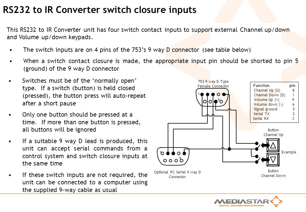 RS232 to IR Converter switch closure inputs