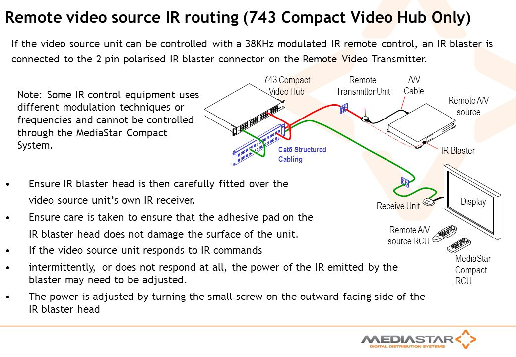 Remote video source IR routing (743 Compact Video Hub Only)