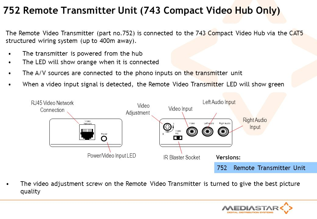 752 Remote Transmitter Unit (743 Compact Video Hub Only)