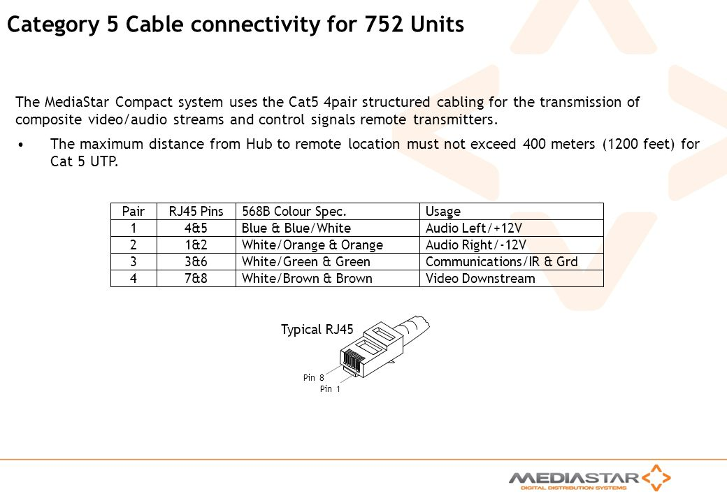 Category 5 Cable connectivity for 752 Units