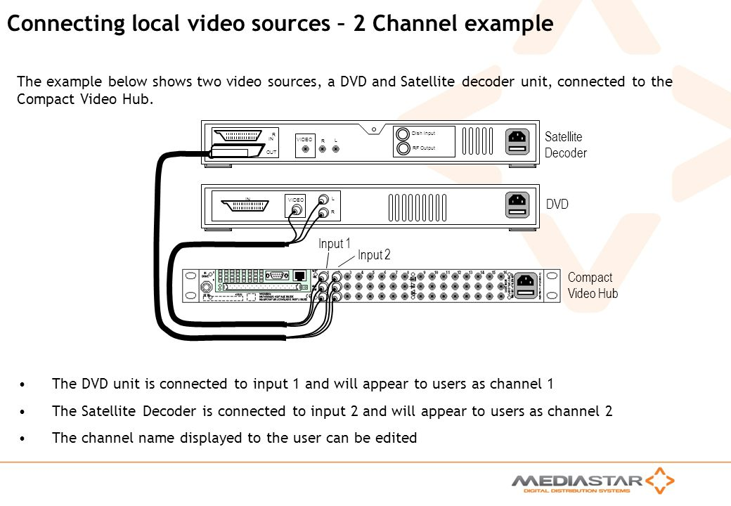 Connecting local video sources – 2 Channel example