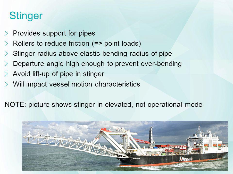 Stinger Provides support for pipes