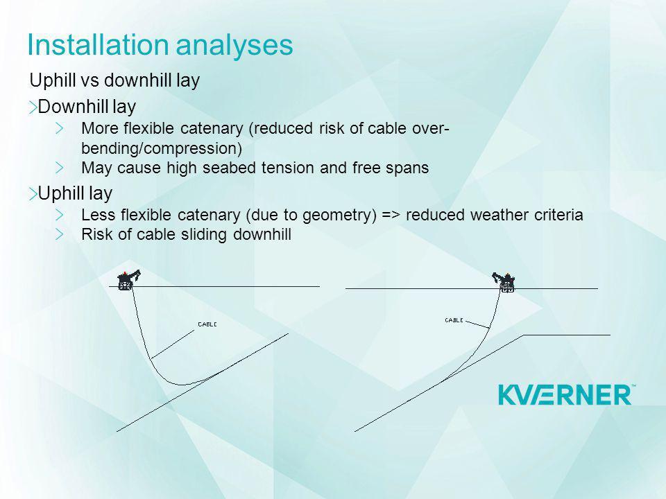 Installation analyses