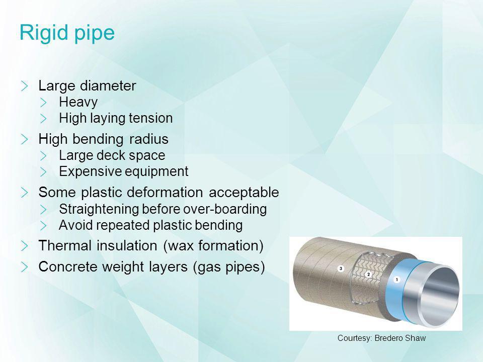 Rigid pipe Large diameter High bending radius
