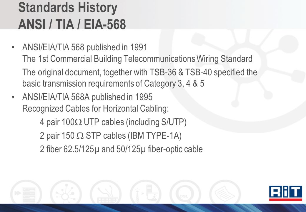 Standards History ANSI / TIA / EIA-568