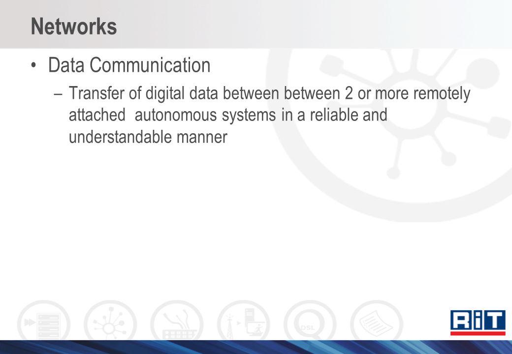 Networks Data Communication