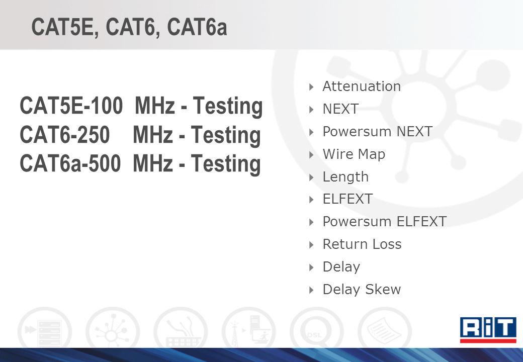 CAT5E-100 MHz - Testing CAT6-250 MHz - Testing CAT6a-500 MHz - Testing