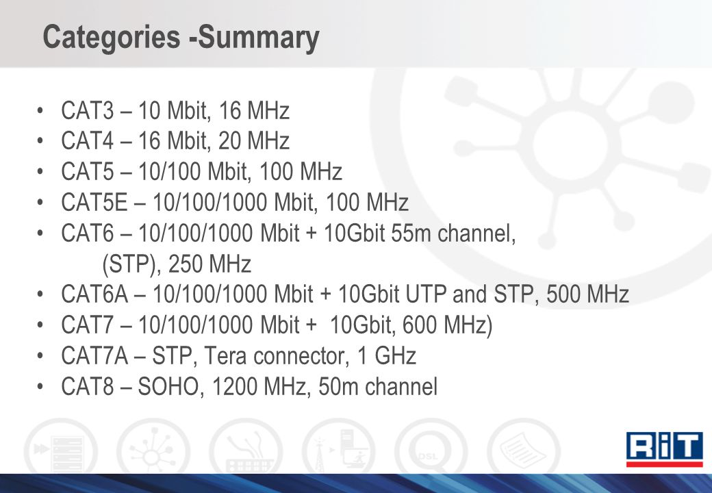 Categories -Summary CAT3 – 10 Mbit, 16 MHz CAT4 – 16 Mbit, 20 MHz