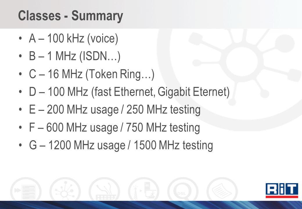 Classes - Summary A – 100 kHz (voice) B – 1 MHz (ISDN…)