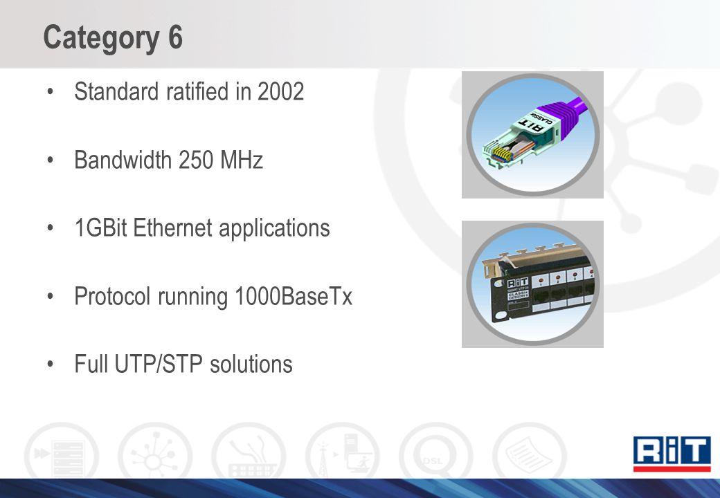 Category 6 Standard ratified in 2002 Bandwidth 250 MHz