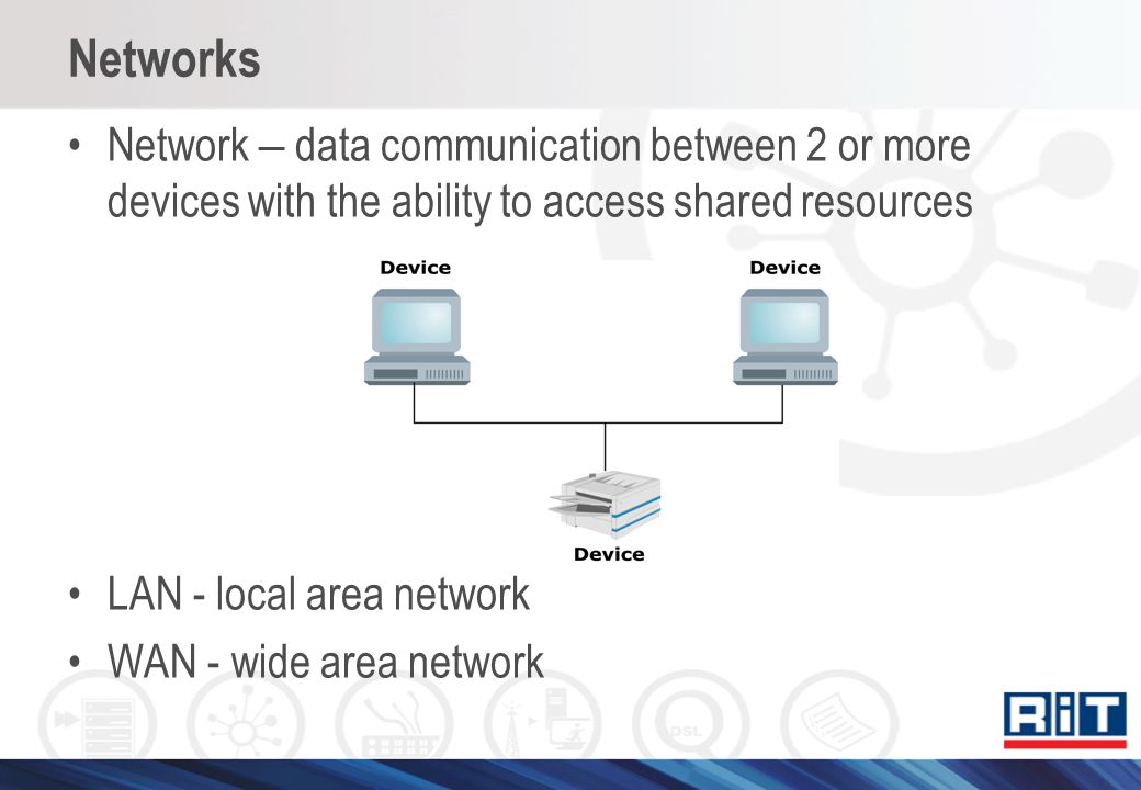 Networks Network – data communication between 2 or more devices with the ability to access shared resources.