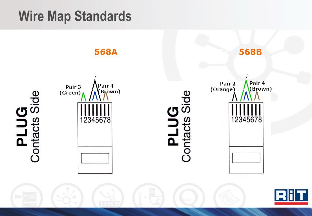 Wire Map Standards 568A 568B Pair 1 (Blue) Pair 1 (Blue) Pair 2