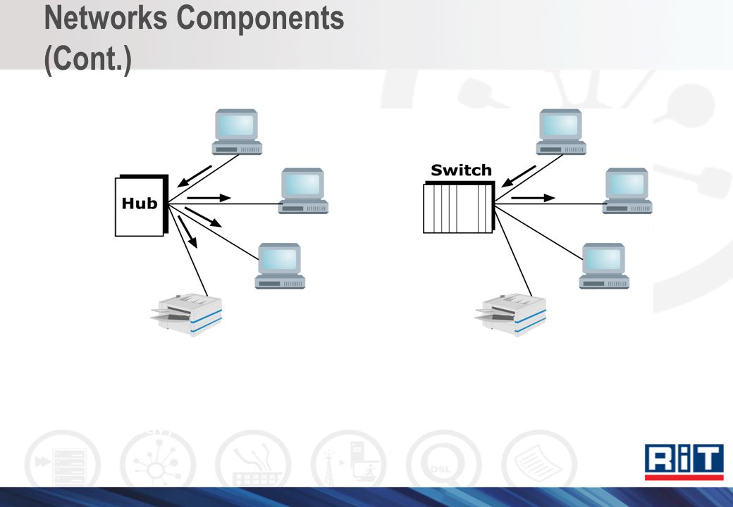 Networks Components (Cont.)