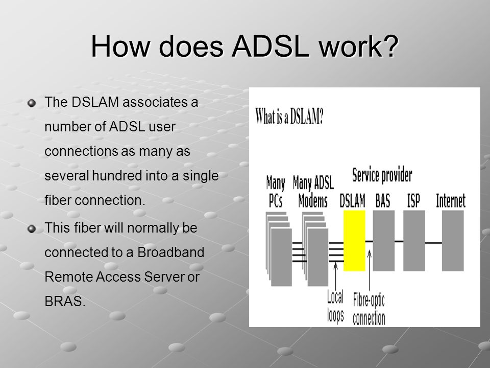 How does ADSL work The DSLAM associates a number of ADSL user connections as many as several hundred into a single fiber connection.