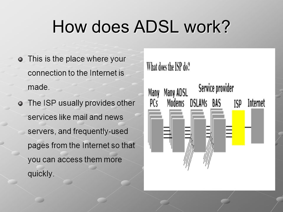 How does ADSL work This is the place where your connection to the Internet is made.