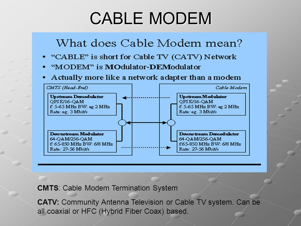 CABLE MODEM CMTS: Cable Modem Termination System