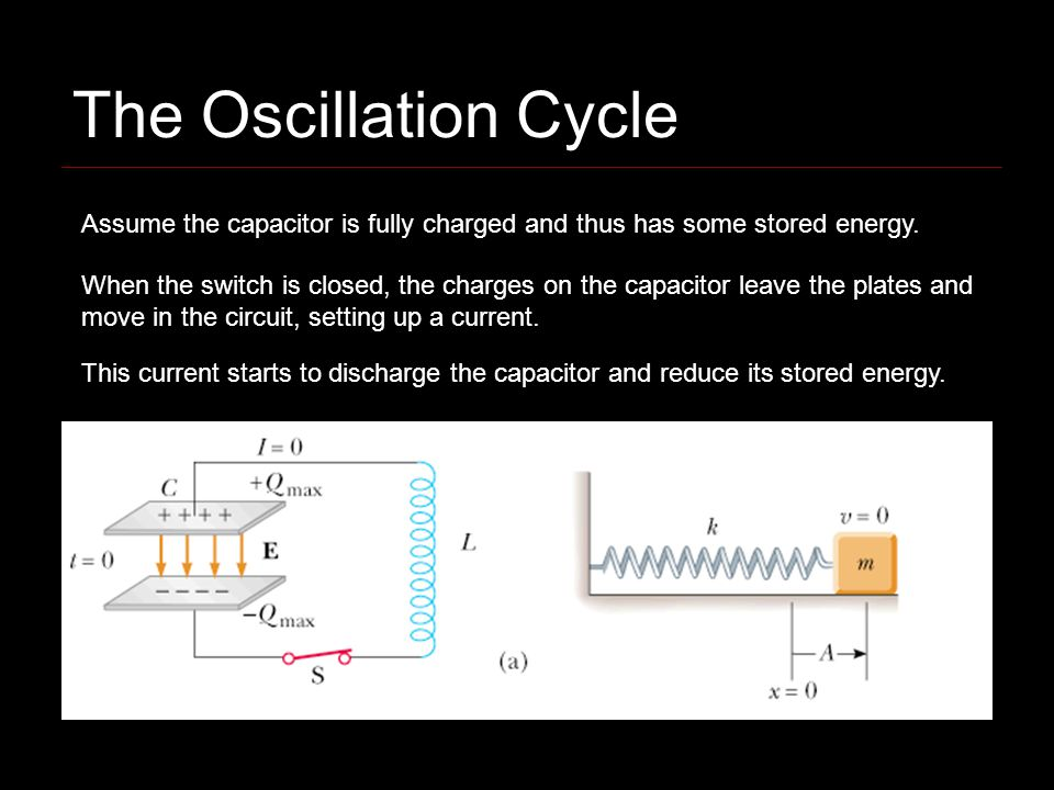 The Oscillation Cycle Assume the capacitor is fully charged and thus has some stored energy.