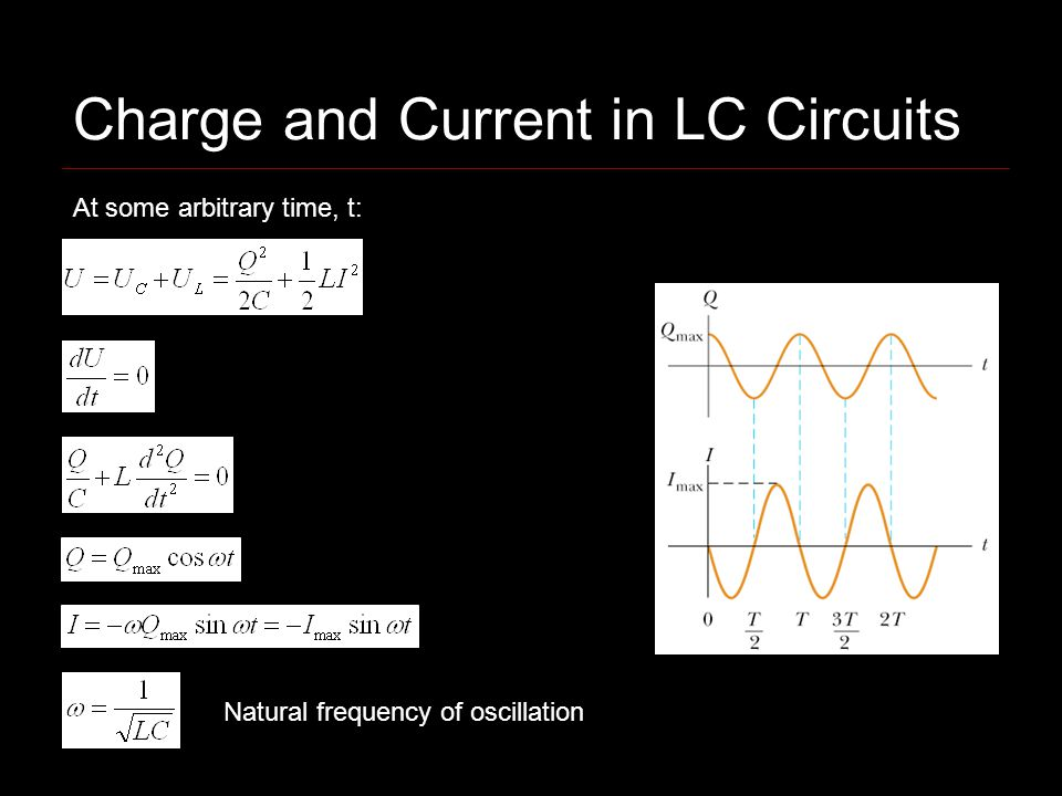 Charge and Current in LC Circuits