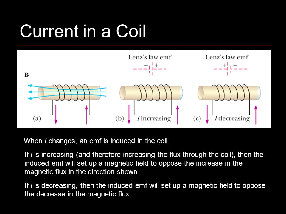 Current in a Coil When I changes, an emf is induced in the coil.