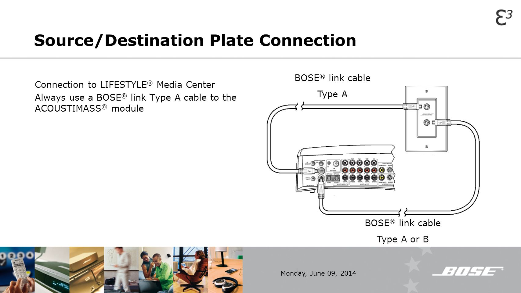 Bose Acoustimass Audio In Cable Wire Diagram Simple Guide About Link Wiring Chevy Factory Stereo