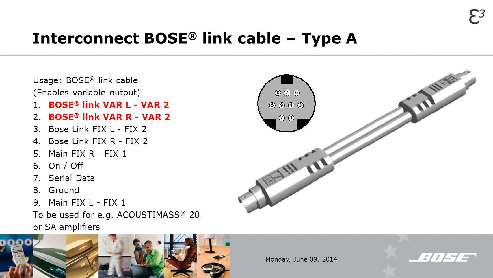 Interconnect BOSE® link cable – Type A