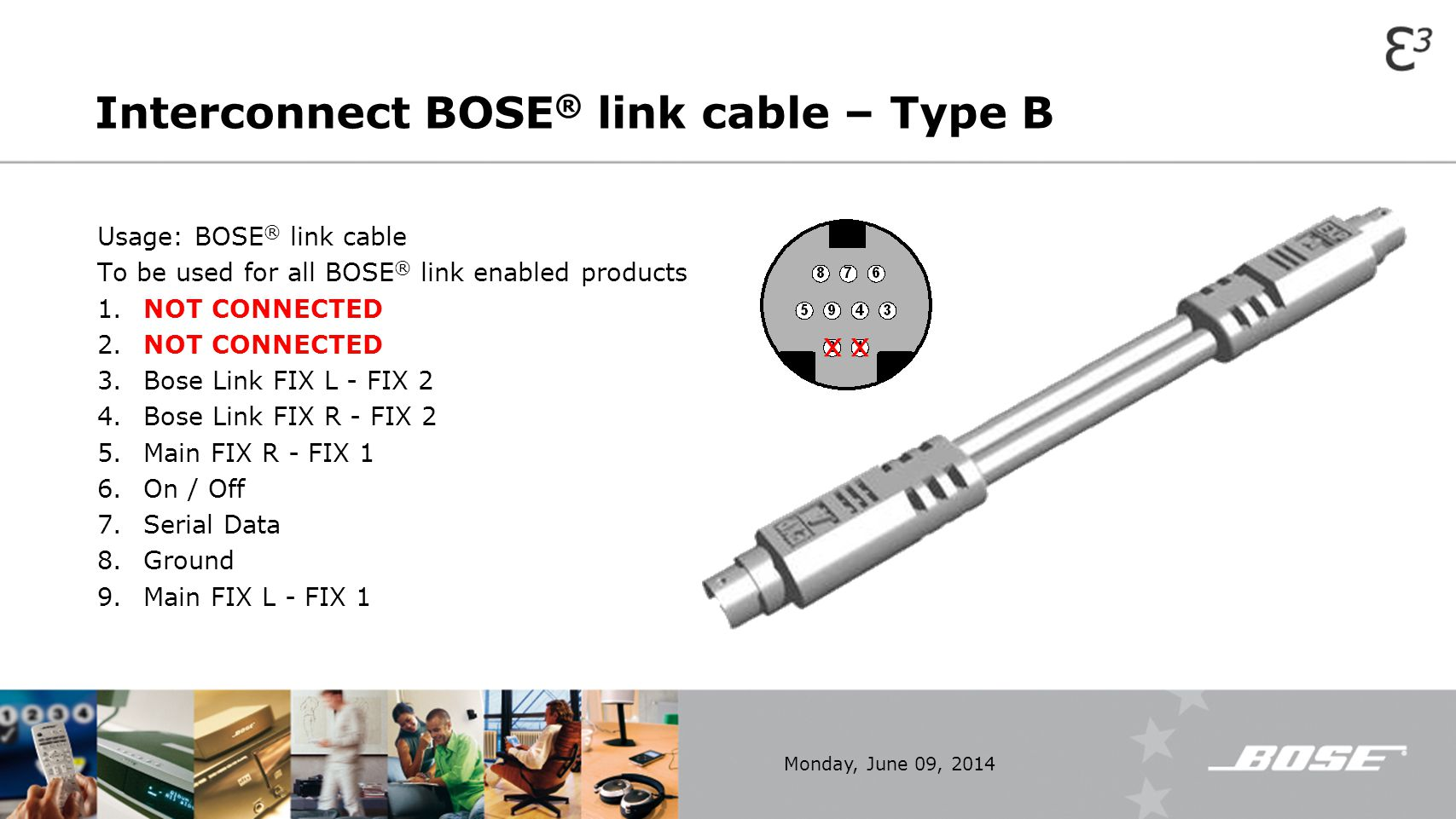 Interconnect BOSE® link cable – Type B