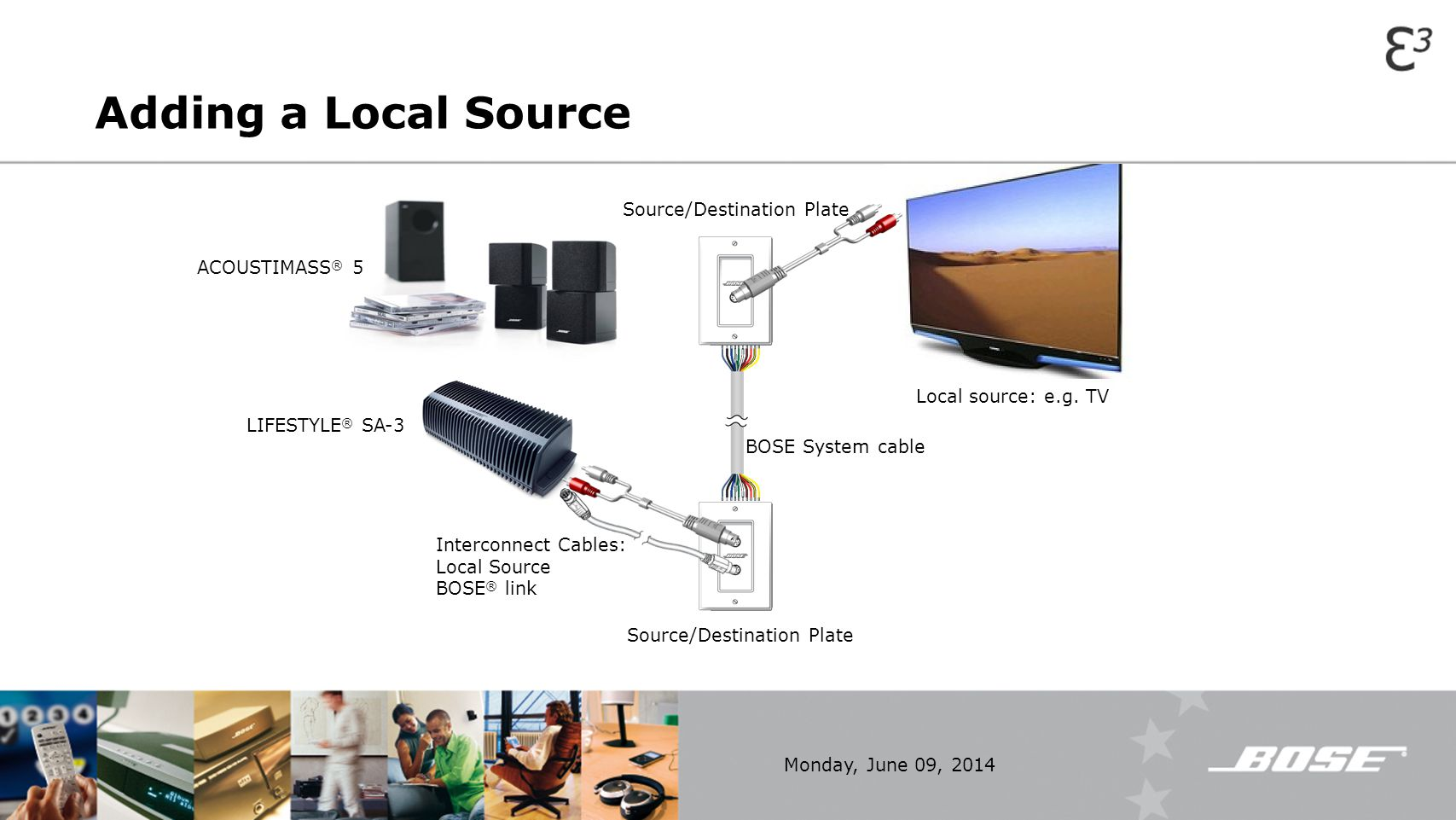 Adding a Local Source Source/Destination Plate ACOUSTIMASS® 5
