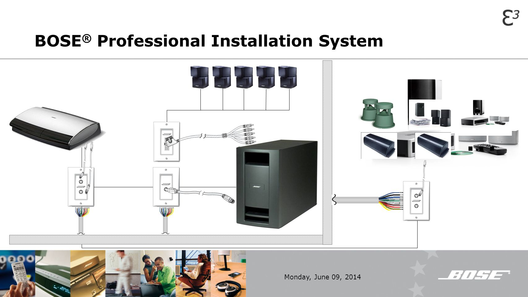 … BOSE® Professional Installation System LIFESTYLE® SA-3