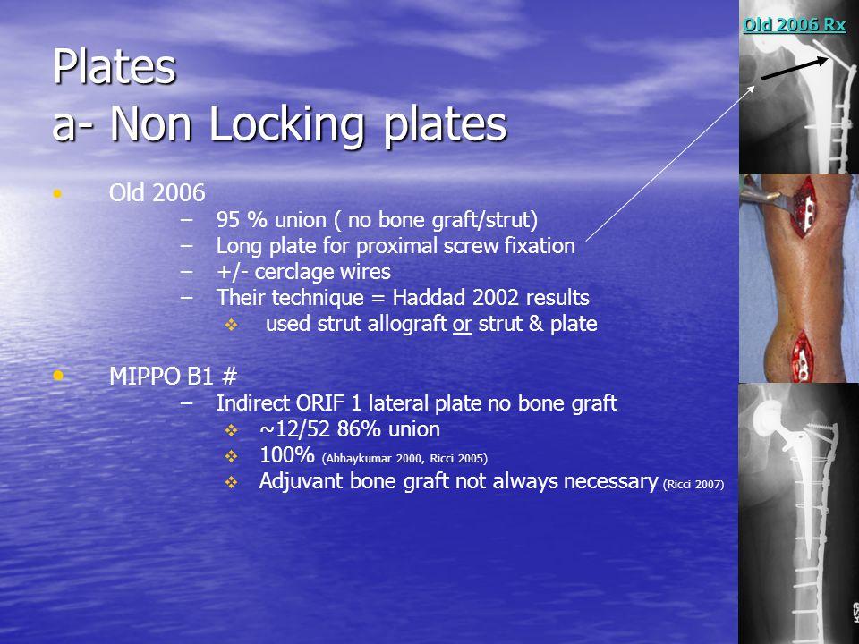 Plates a- Non Locking plates