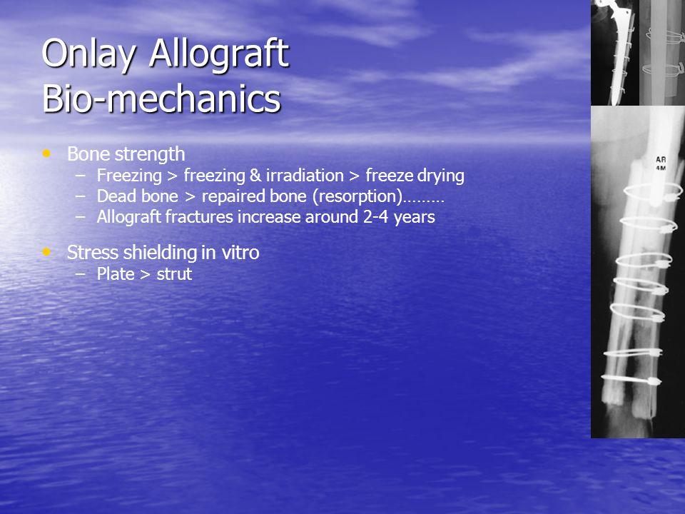 Onlay Allograft Bio-mechanics