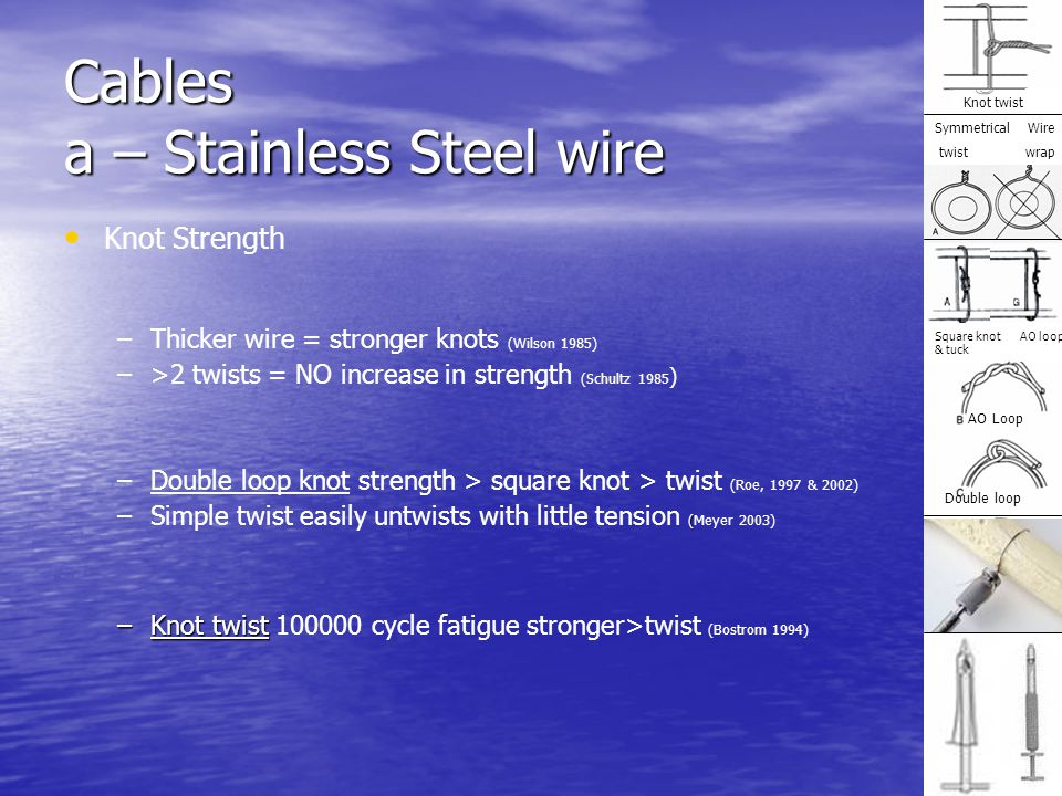 Cables a – Stainless Steel wire
