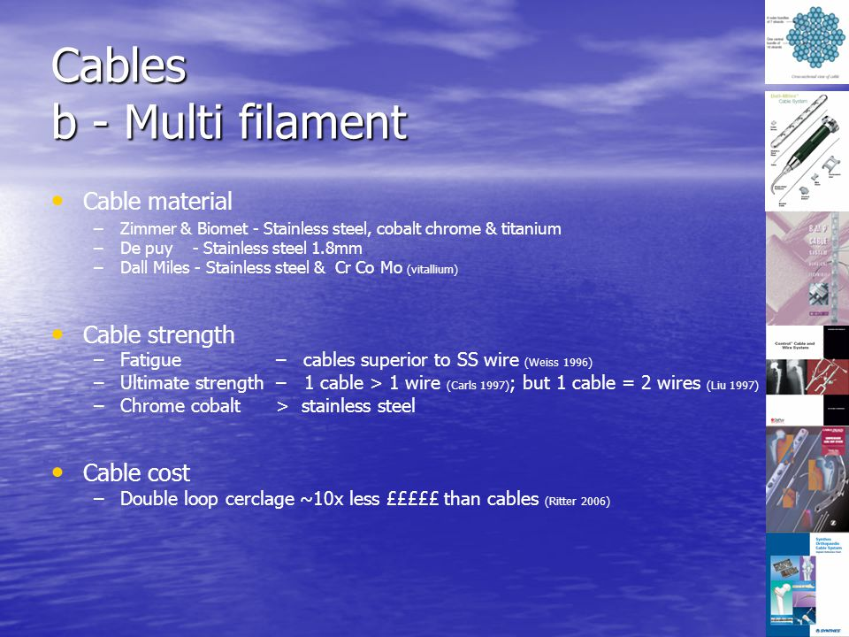 Cables b - Multi filament