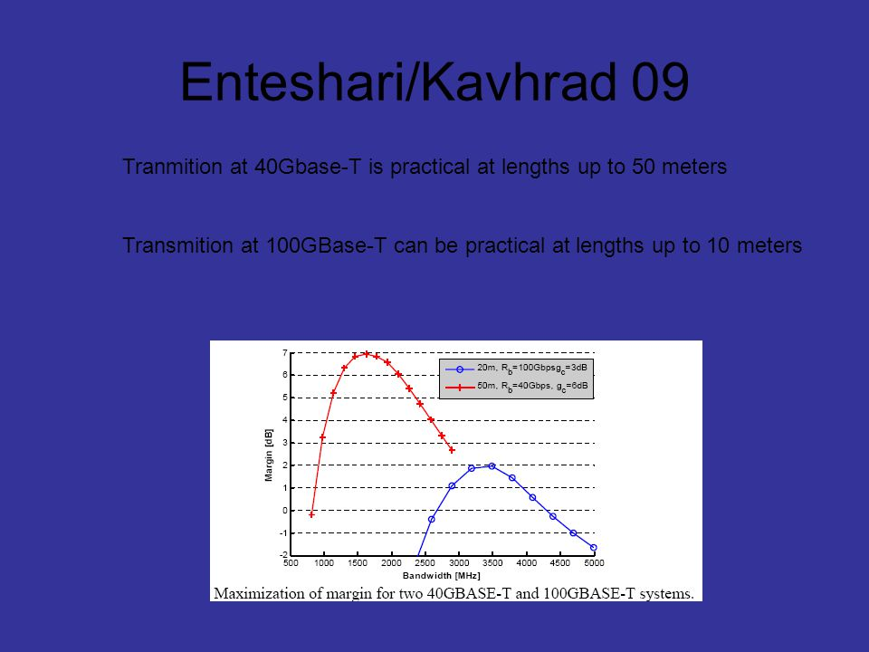 Enteshari/Kavhrad 09 Tranmition at 40Gbase-T is practical at lengths up to 50 meters.