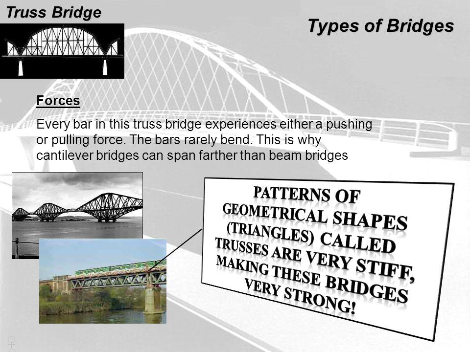 Types of Bridges Truss Bridge