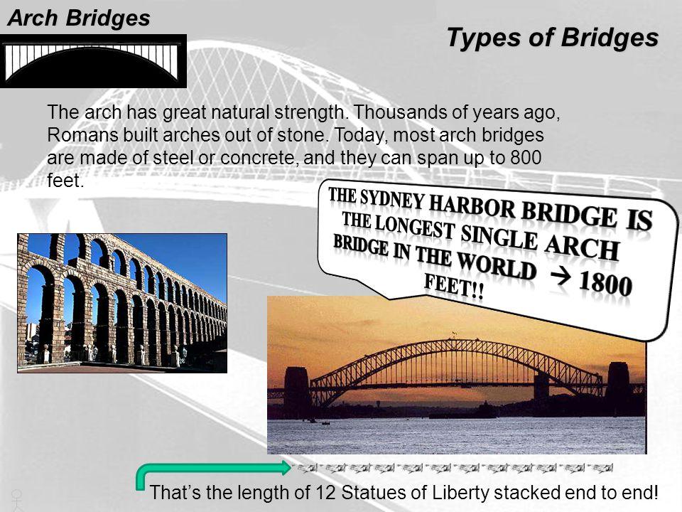 Types of Bridges Arch Bridges