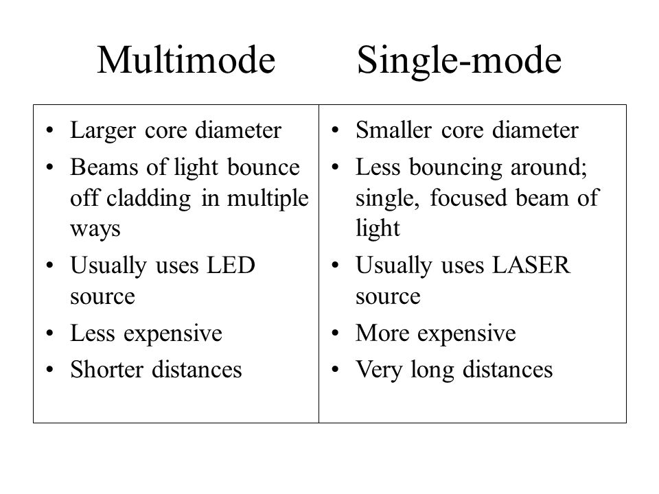 Multimode Single-mode