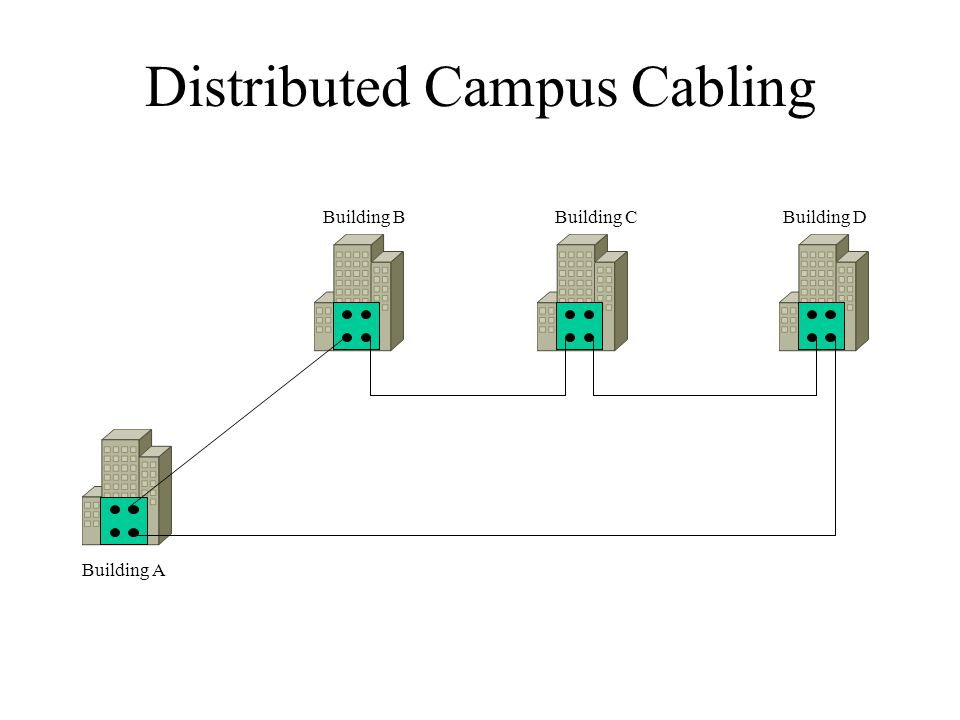 Distributed Campus Cabling