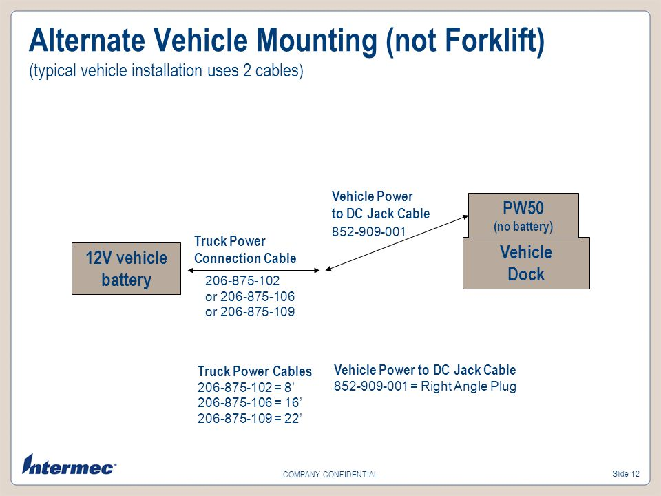 Alternate Vehicle Mounting (not Forklift) (typical vehicle installation uses 2 cables)