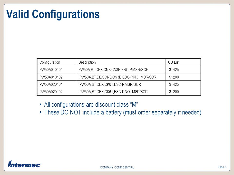Valid Configurations All configurations are discount class M