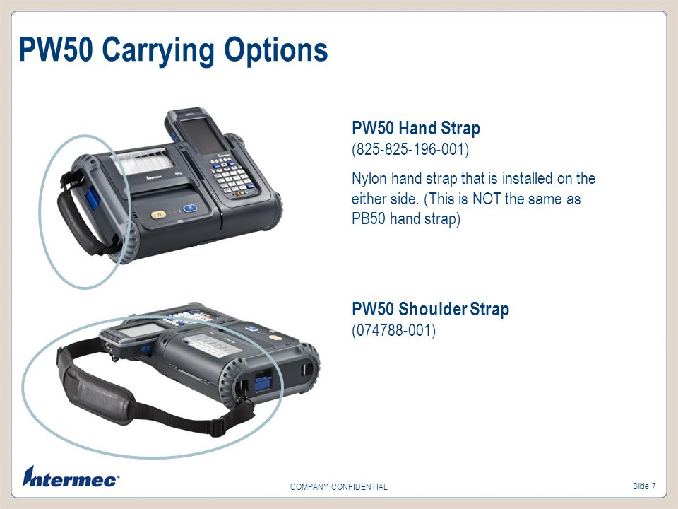 PW50 Carrying Options PW50 Hand Strap PW50 Shoulder Strap