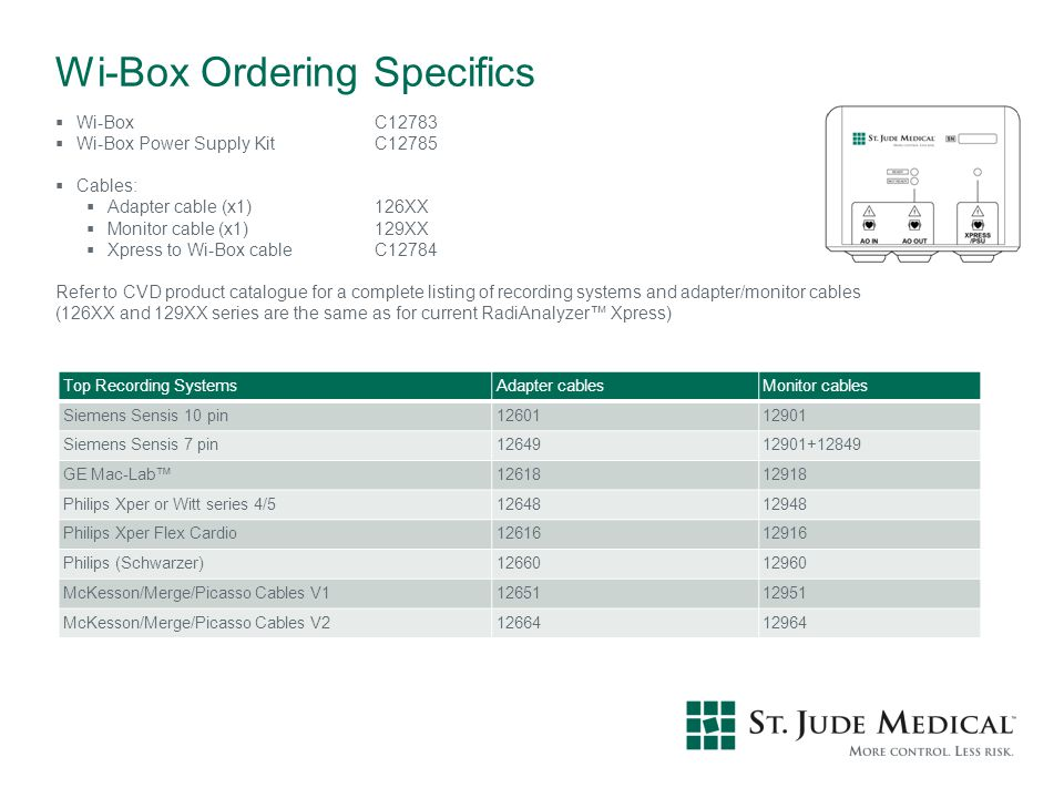 Wi-Box Ordering Specifics