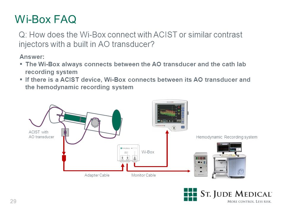 Wi-Box FAQ Q: How does the Wi-Box connect with ACIST or similar contrast injectors with a built in AO transducer
