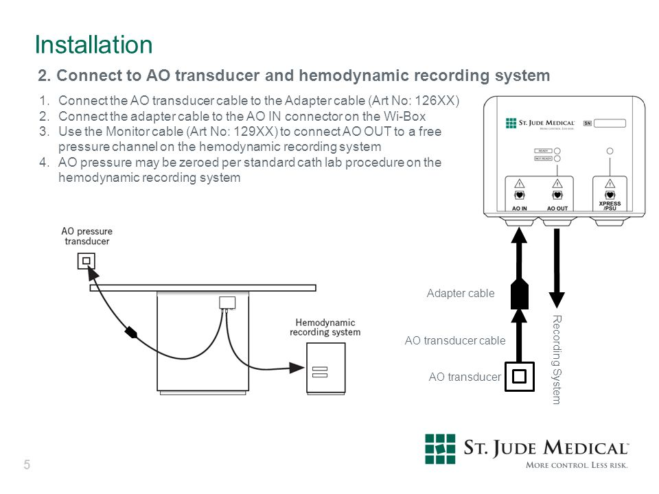 Installation 2. Connect to AO transducer and hemodynamic recording system. Connect the AO transducer cable to the Adapter cable (Art No: 126XX)