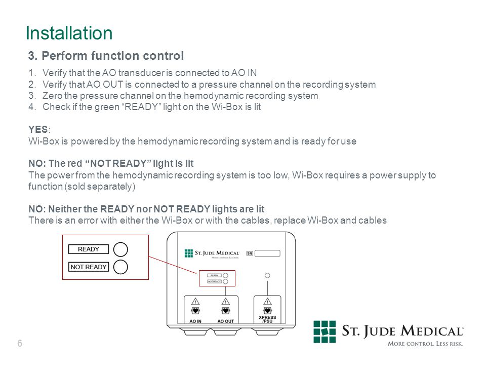 Installation 3. Perform function control