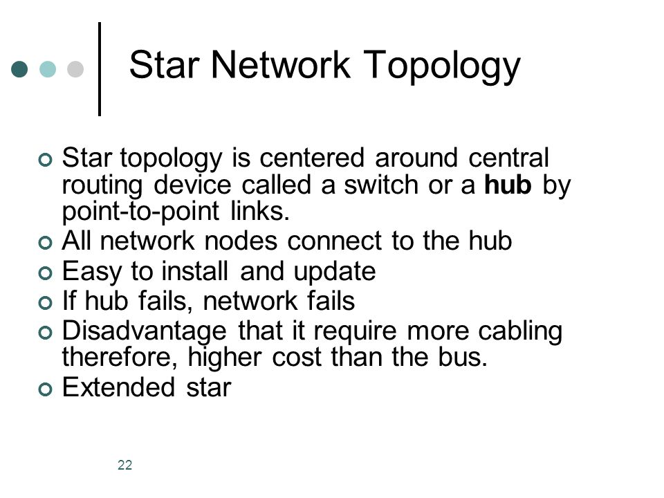 Star Network Topology Star topology is centered around central routing device called a switch or a hub by point-to-point links.