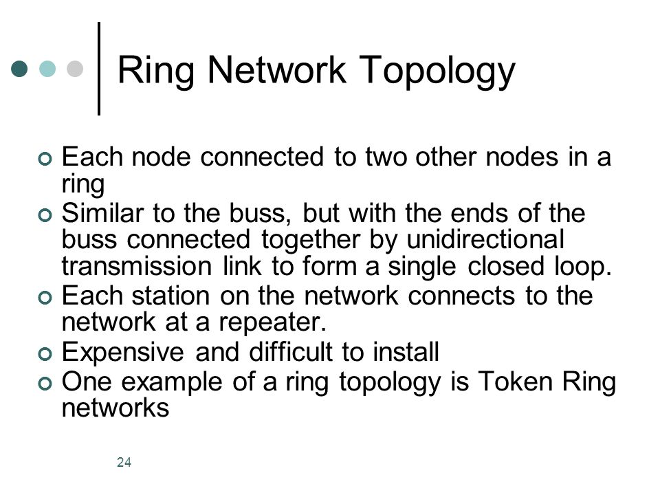 Ring Network Topology Each node connected to two other nodes in a ring