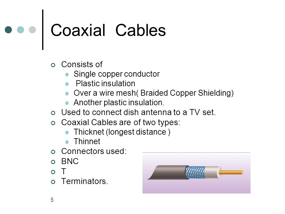 Coaxial Cables Consists of Used to connect dish antenna to a TV set.