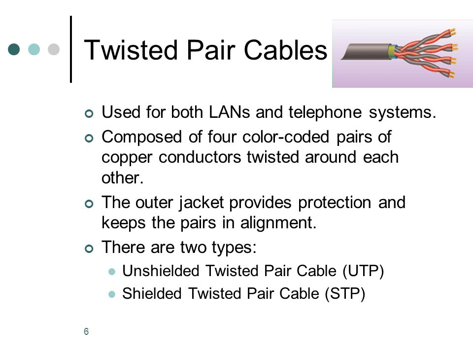 Twisted Pair Cables Used for both LANs and telephone systems.
