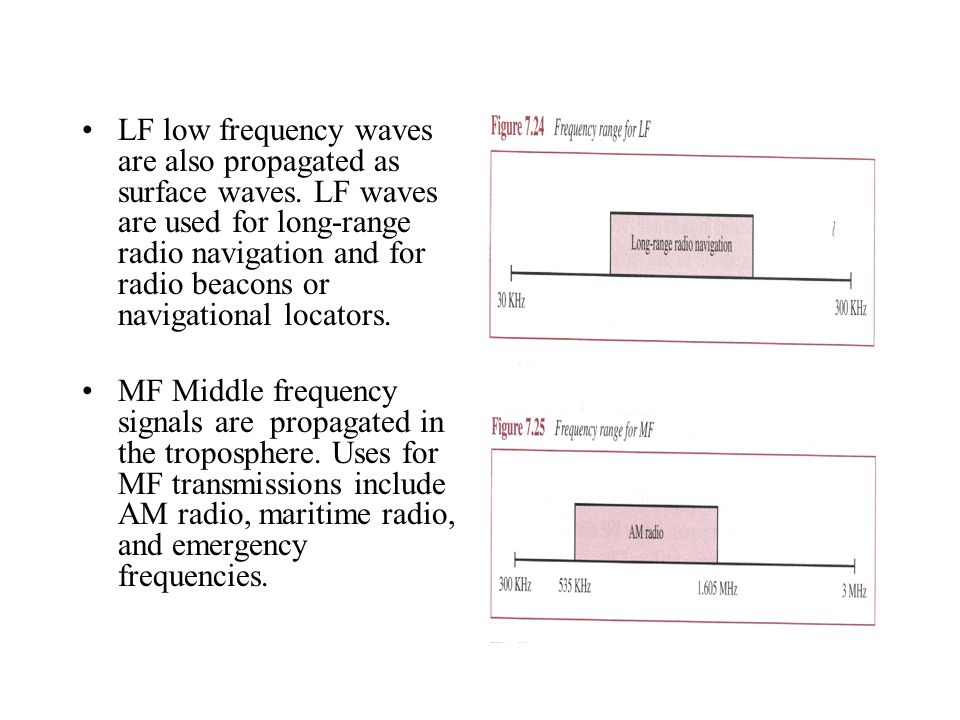 LF low frequency waves are also propagated as surface waves