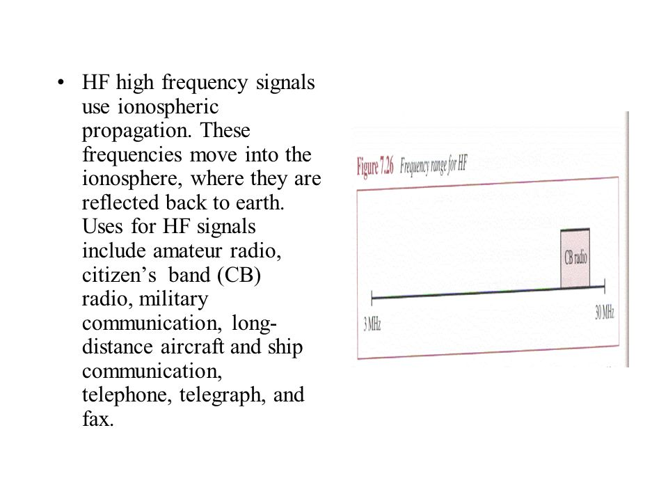 HF high frequency signals use ionospheric propagation
